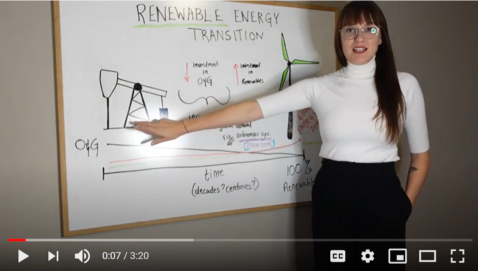 What are we missing about the Energy Transition?